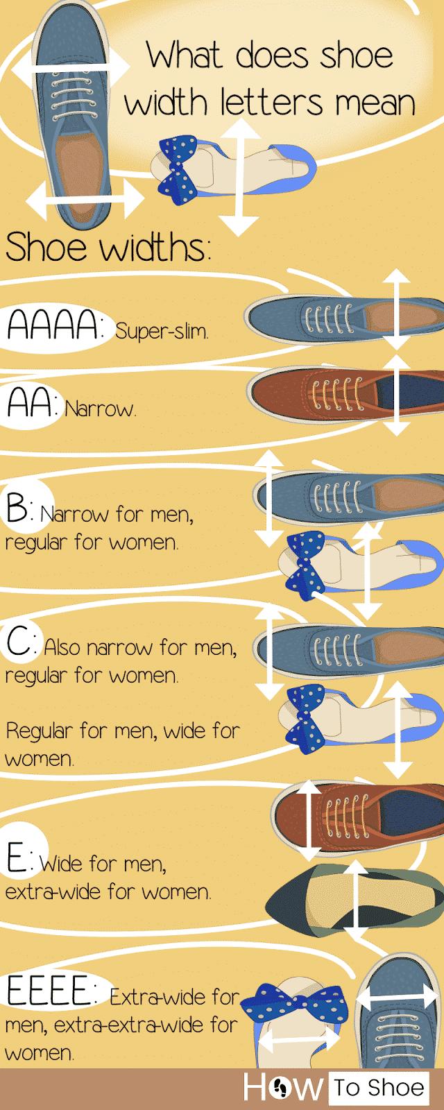 shoe width letters mean