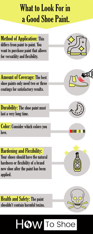 infographic Shoe Paints