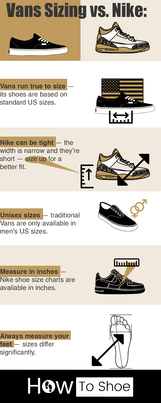 infographic Vans Sizing vs Nike