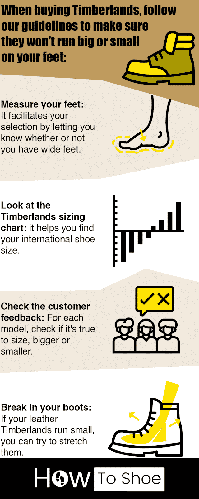 infographic about timberland sizing