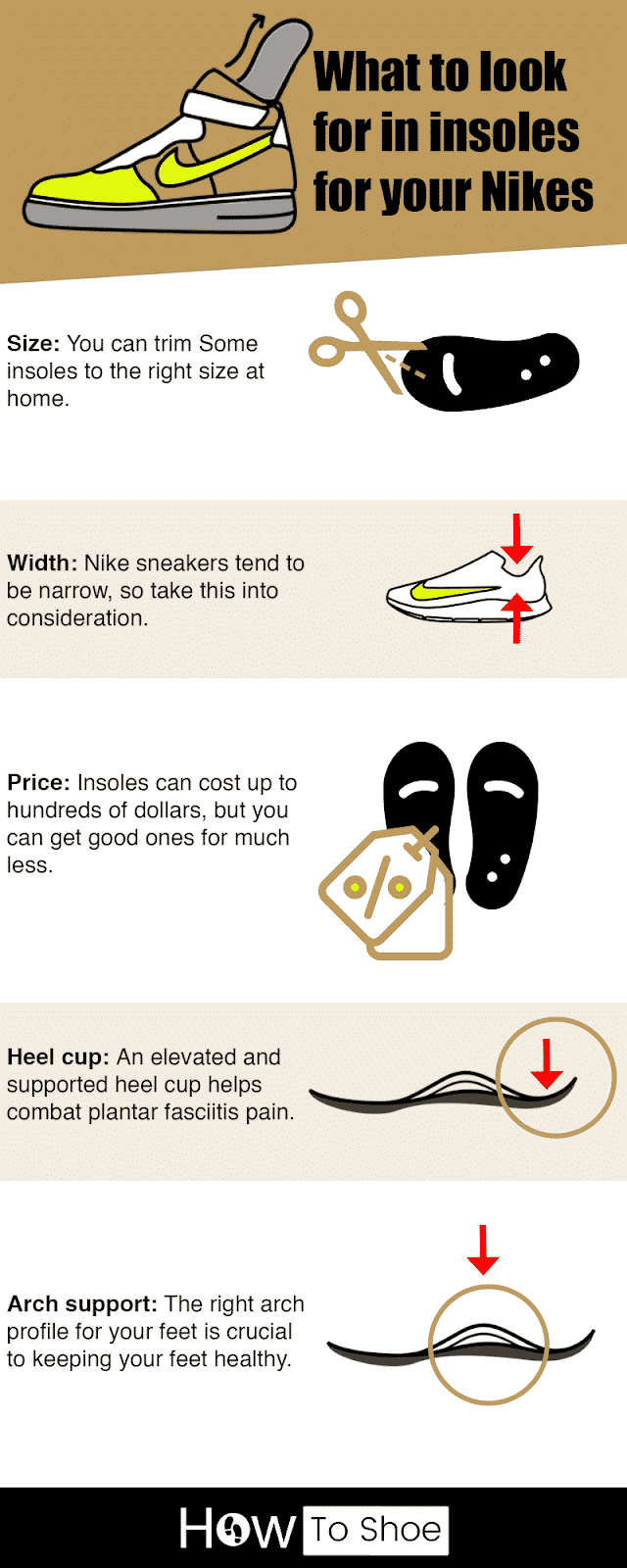 nike insoles