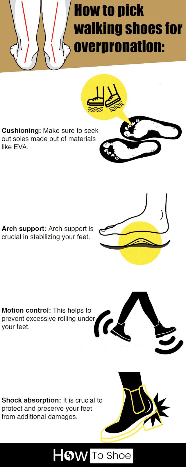 Walking Shoes for Overpronation