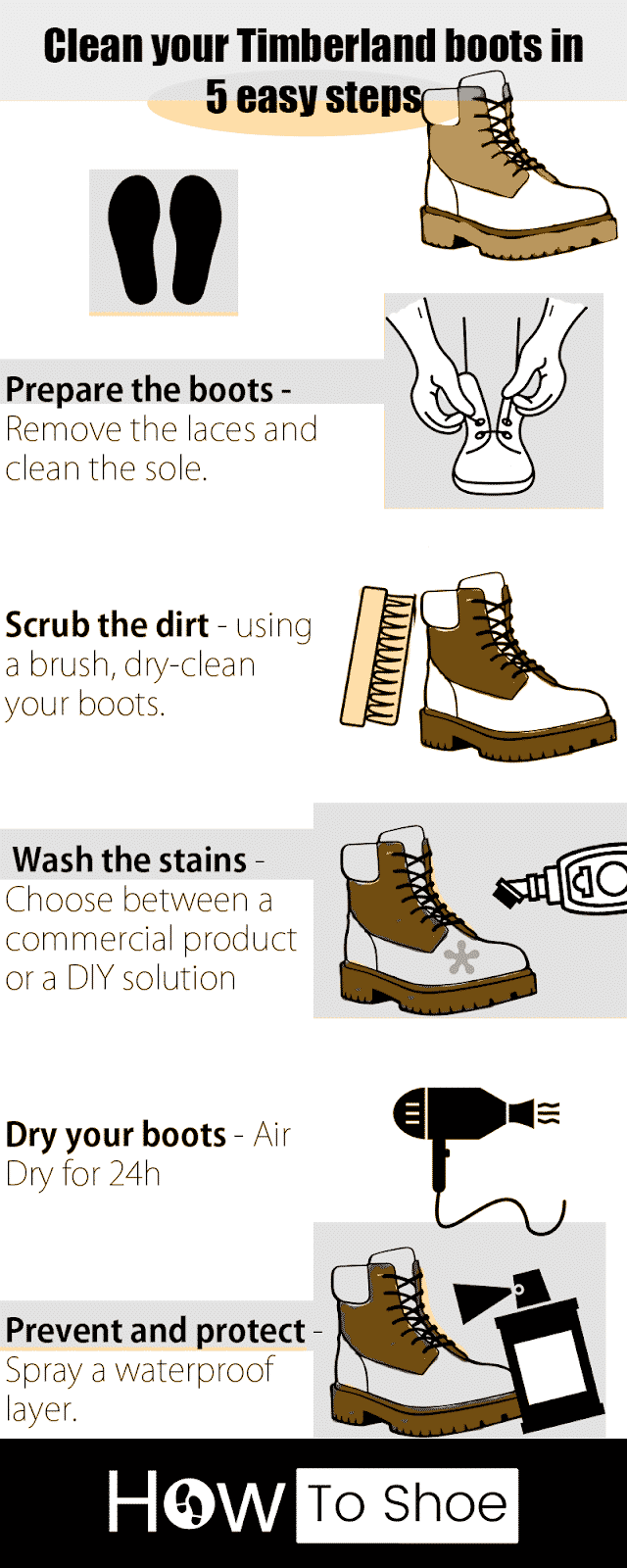 Clean your Timberland Boots