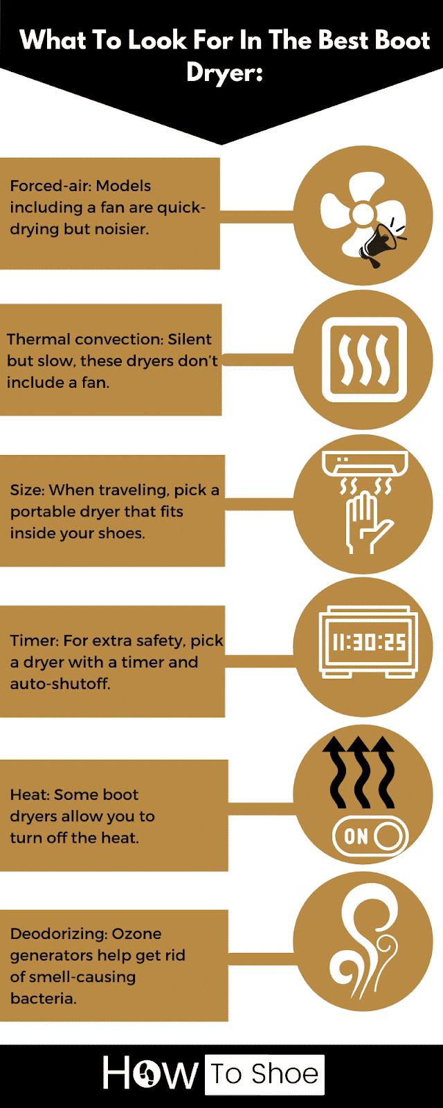 Best Boot Dryer Models infographics