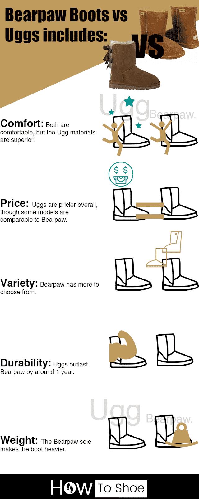 Bearpaw boots vs uggs