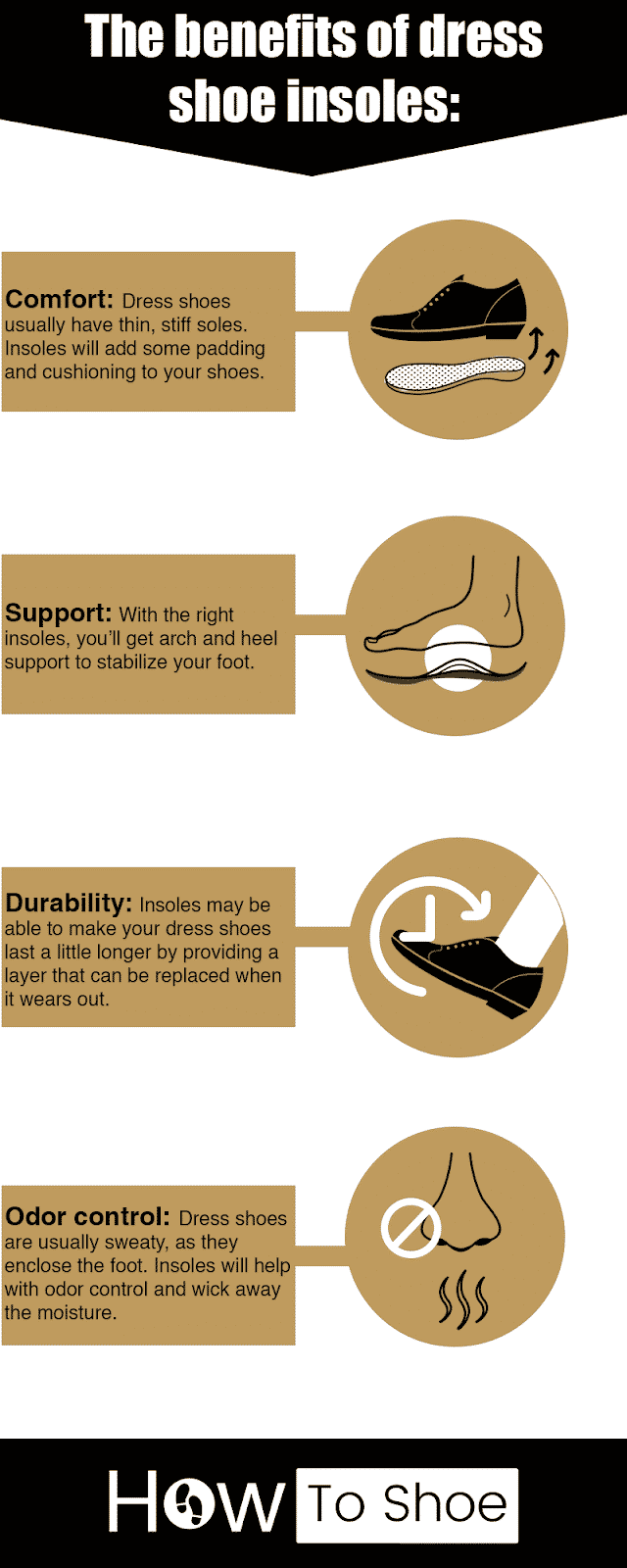 Best Insoles for Dress Shoes infographic