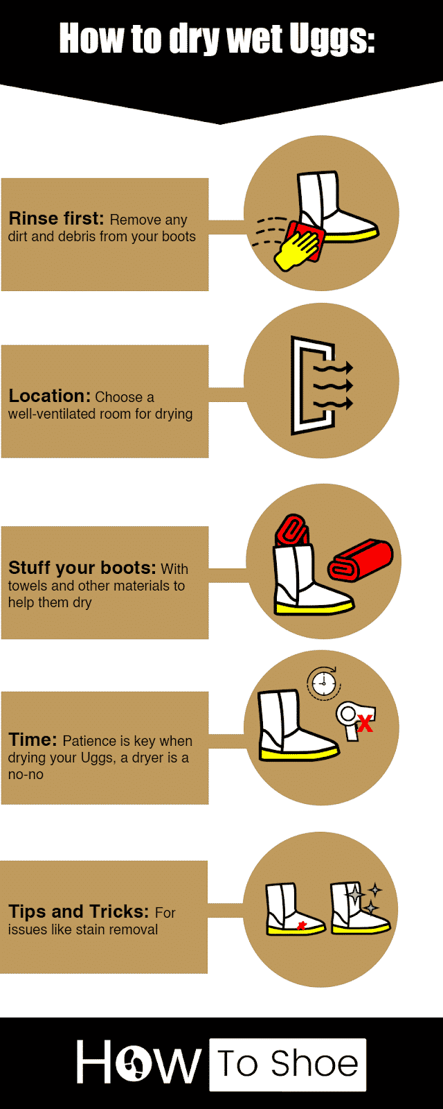 How To Dry Wet Uggs infographic