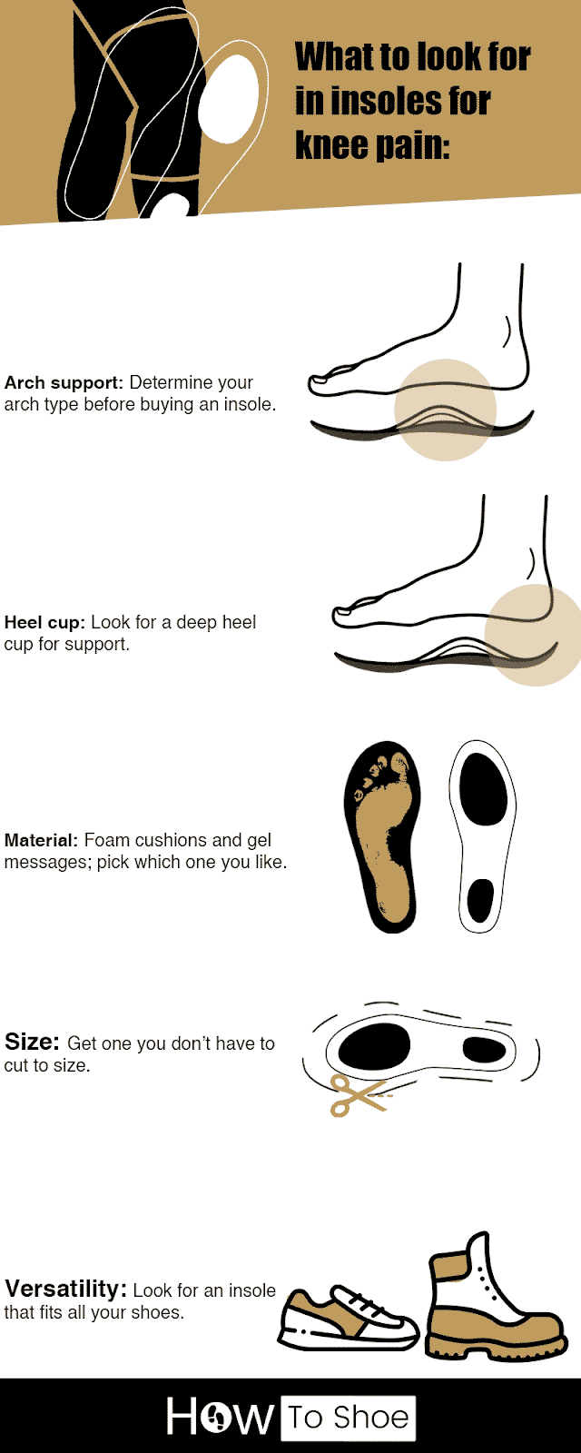 Best insoles for knee pain