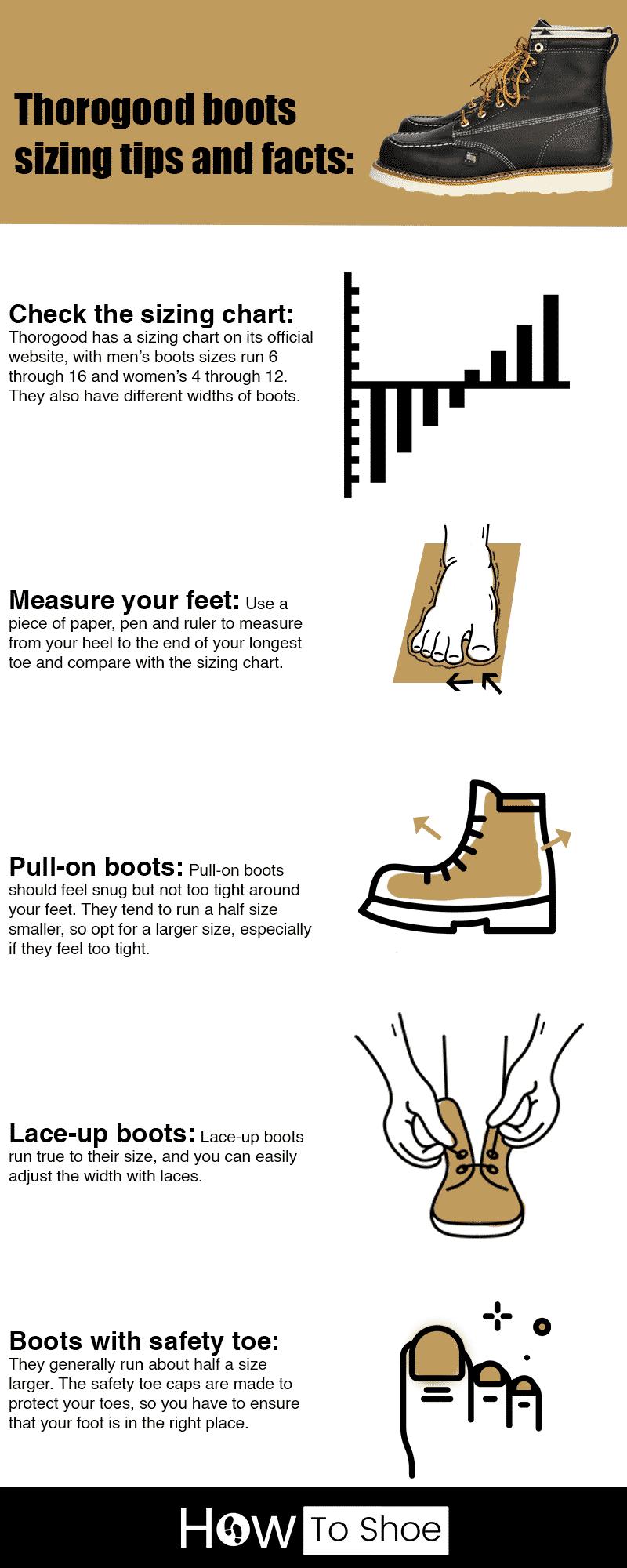 Thorogood Boots Sizing infographic